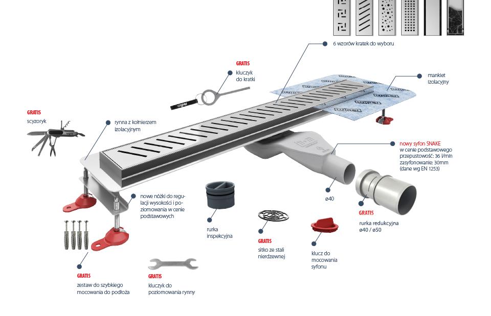 Zestaw odpływowy Wiper New Premium Pure z niskim syfonem w komplecie